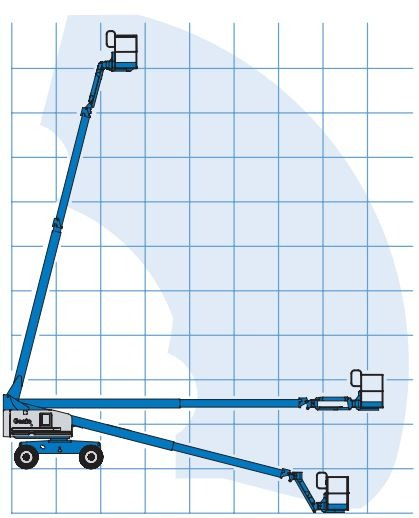 Thông số kỹ thuật xe nâng người Boom Lift Genie